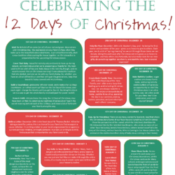 Celebrating the 12 Days of Christmas Printable Square